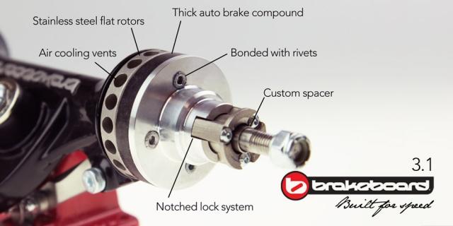 Brakeboard-longboard-skateboard-bremse-achse-bremse-instruction-how-to-description